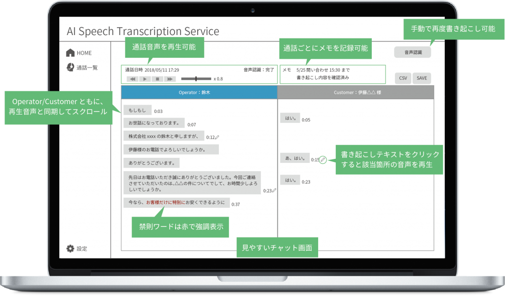 AI Speech Transcription Service画面イメージ