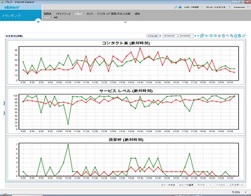 WFM - 画面イメージ
