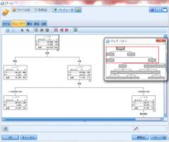 SPSS Modeler - 決定木分析