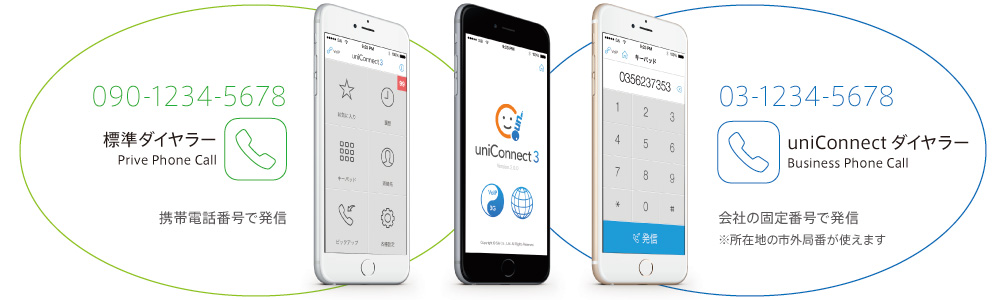 """uniConnectなら""""携帯電話番号""""と""""会社の固定電話番号""""の2つを持てます"""