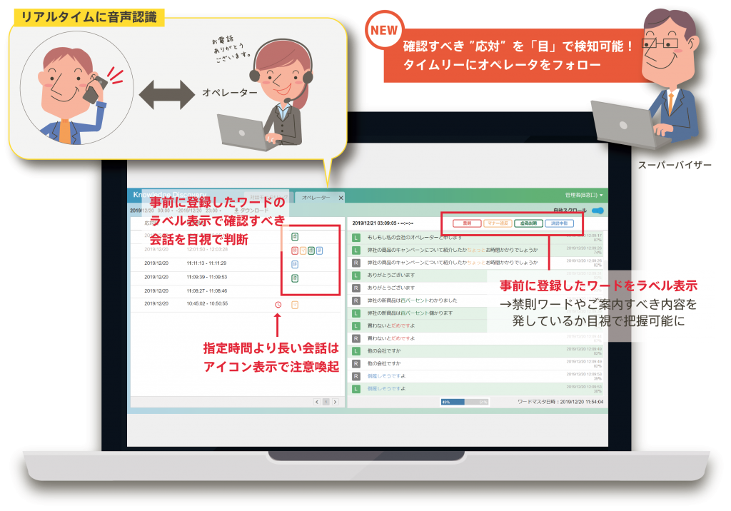 Knowledge Discovery対話モニタリング機能概要