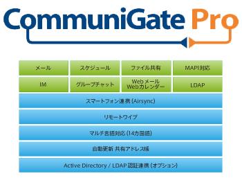 cgp_logo-1